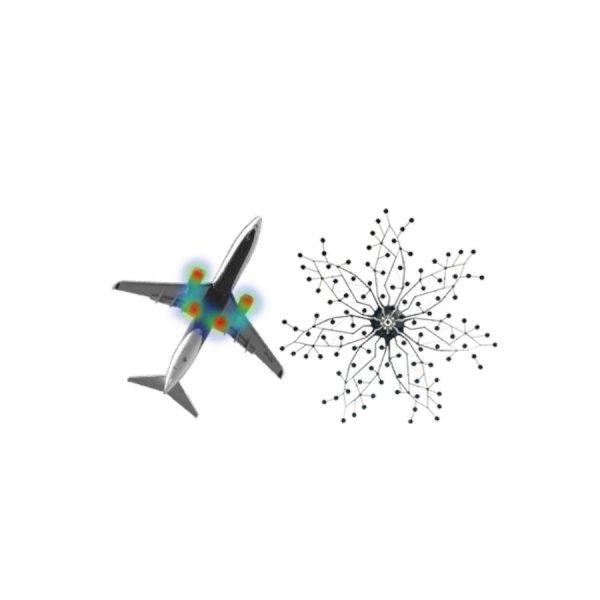 Bionic L-112 Array CAE Software Systems